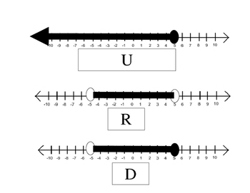 Inequality Number Line Activity