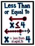 Inequality Posters