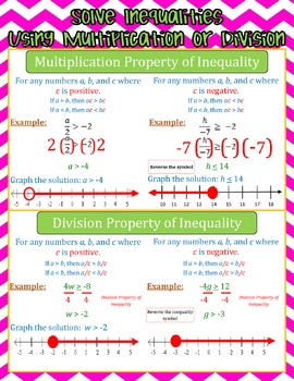 Inequality Posters (Set of 4)