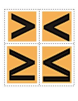 Inequality Symbols Activity