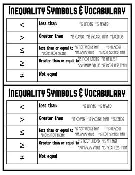 Inequality Symbols & Vocabulary Note Page