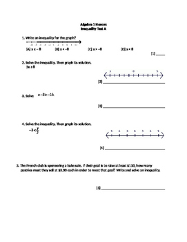 Inequality Test A