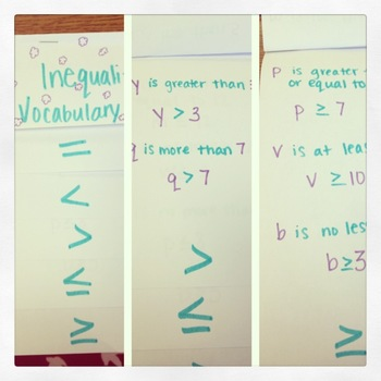 Inequality Vocabulary Foldable/Flipchart