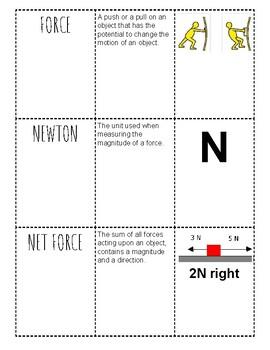 Inertia Forces & Motion Vocab Card Sort
