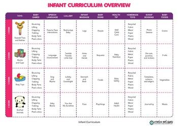 INFANT CURRICULUM