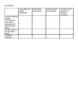 Infant Development Booklet Project