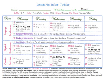 Infant-toddler monthly curriculum