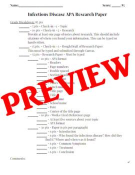 Apa style disease research paper who to write a rebuttal