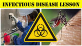 Infectious Disease No Prep Lesson with Power Point, Worksheet, and Activity