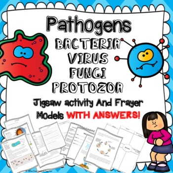 Pathogens/ Infectious Diseases ~Bacteria, Virus, Fungi~JIGSAW & FRAYER & ANSWERS
