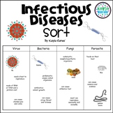 Infectious Diseases Sort