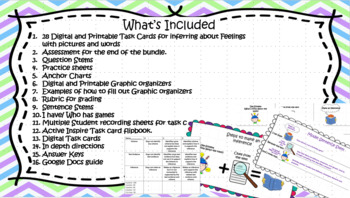 Infer About Feelings Bundle-Digital and Printable resources- Lifetime Updates