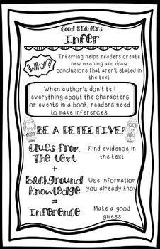 Infer Reading Strategy Anchor Poster