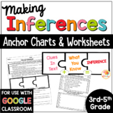 Making Inferences Distance Learning   Making Inferences Worksheets & Passages