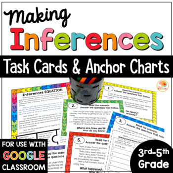 Making Inferences Anchor Charts and Task Cards