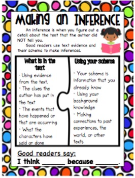 Inference Anchor Chart, Interactive Notebook Pages, and Wo