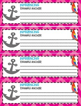 Inference Anchor Chart Poster- Common Core Aligned