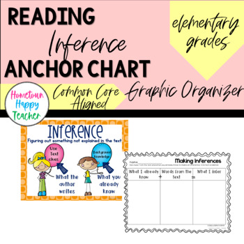 Inference Anchor Chart Poster & Graphic Organizer