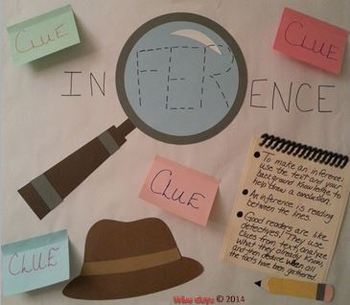 Inference Anchor Chart and Common Core Reading Strategies Bundle