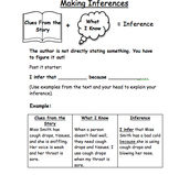 Inference Anchor Chart for Reading Notebook