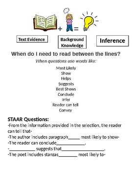 Inference Anchor Chart for STAAR Reading
