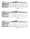 Inference BCR Peer Rubric