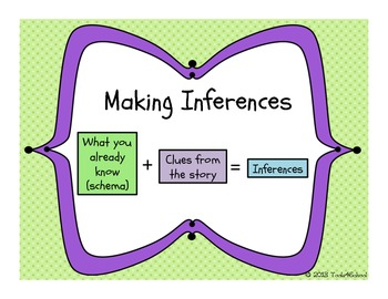 Inference Cards with Posters and Worksheets