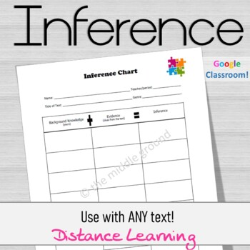 Inference Chart Editable