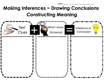 Inference Drawing Conclusions Graphic Organizer Text Clues
