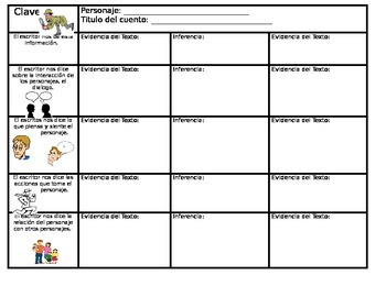Inference- Figure 19D- Spanish