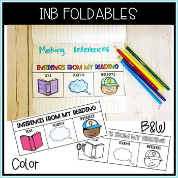 Inference Foldable