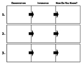 Inference (Inferencing) Graphic Organizer