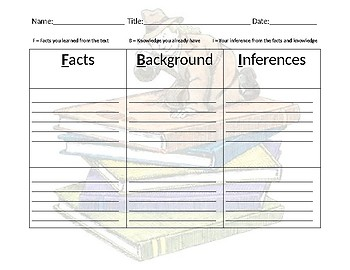 Inference Graphic Organizer