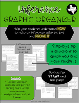 Inference Graphic Organizer - Includes an Editable Version