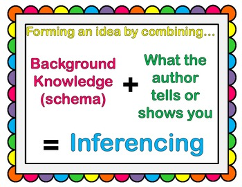 Inference Mini-Posters and Worksheet
