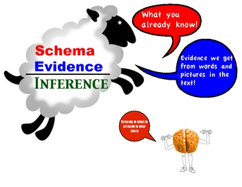 Inference Poster Sheep!
