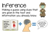 Inference Poster for the classroom