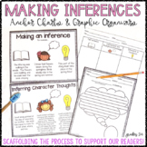 Inference Anchor Charts & Graphic Organizers