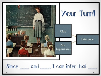 Inference Power Point - Infer with Illustrations by Norman Rockwell