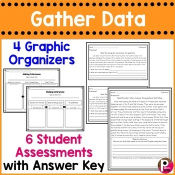 Inference PowerPoint Minilesson