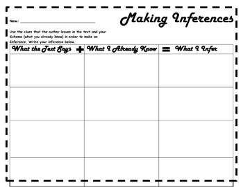 Inference Sheet