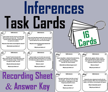 Inference Task Cards 4th 5th 6th 7th Grade Reading Comprehension Passages