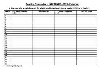 Inference Task Cards - Reading Strategies