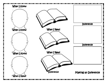 Inference Trifold