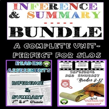 Inference and Summary BUNDLE for Older Students:  SLO Ready with No Prep