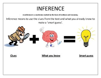Inference poster and worksheet