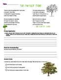 Inference with Poetry Lesson using The Family Tree by Cheryl Jones