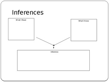 Inferences/A TRTW Lesson