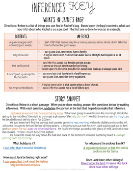 Inferences Activity Sheet
