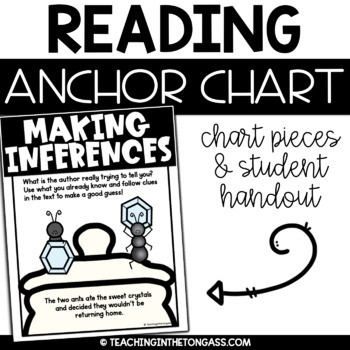 Inferences Poster (Reading Anchor Chart)